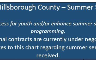 Children's Board of Hillsborough County – Summer Services Grants 2016